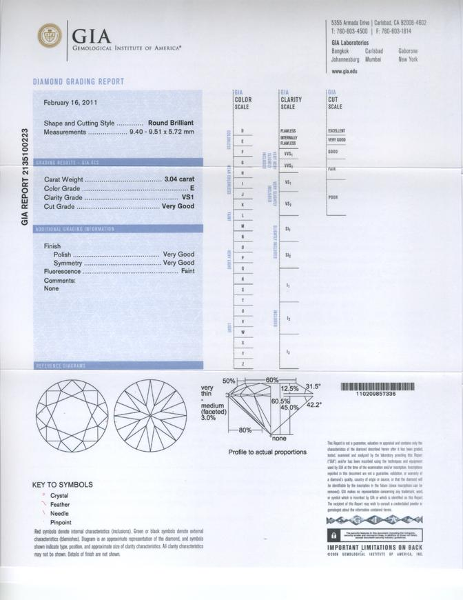 What is a GIA Certified Diamond? | How To Read a GIA Report Check