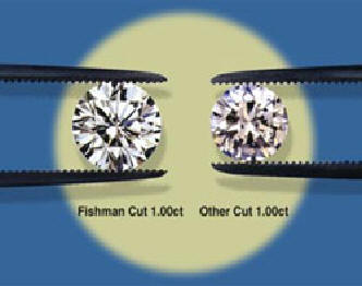 The cut of a diamond — its roundness, its depth and width, the uniformity of the facets — all determine a diamond's brilliance. Many gemologists consider cut the most important diamond characteristic because even if a diamond has perfect Color and Clarity, a diamond with a poor cut will have dulled brilliance.